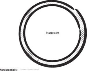 Essentialism Book Summary PDF5