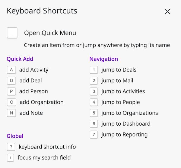 pipedrive keyboard shorcuts