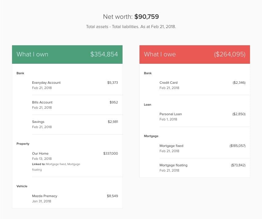 pocketsmith net worth